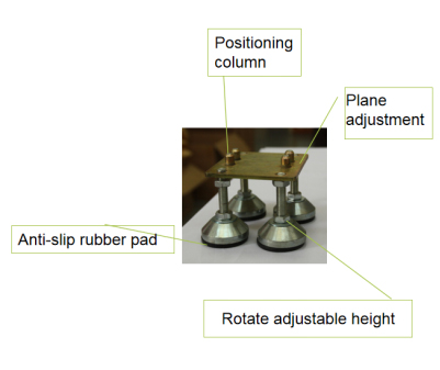 Adjustable Stand Base