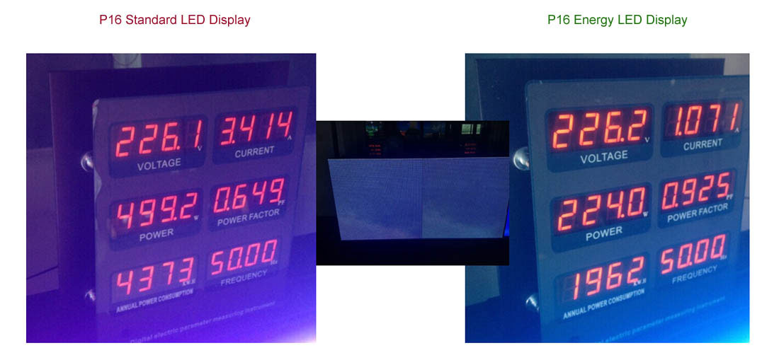 Unit Energy Saving LED display