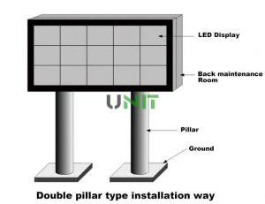 LED Display Installation Way